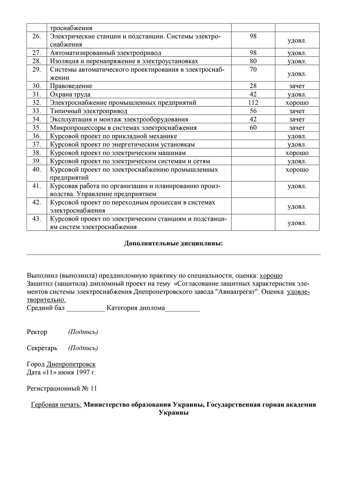 Перевод диплома с украинского