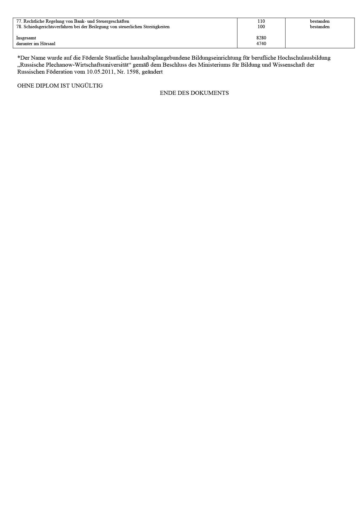 Перевод диплома на немецкий