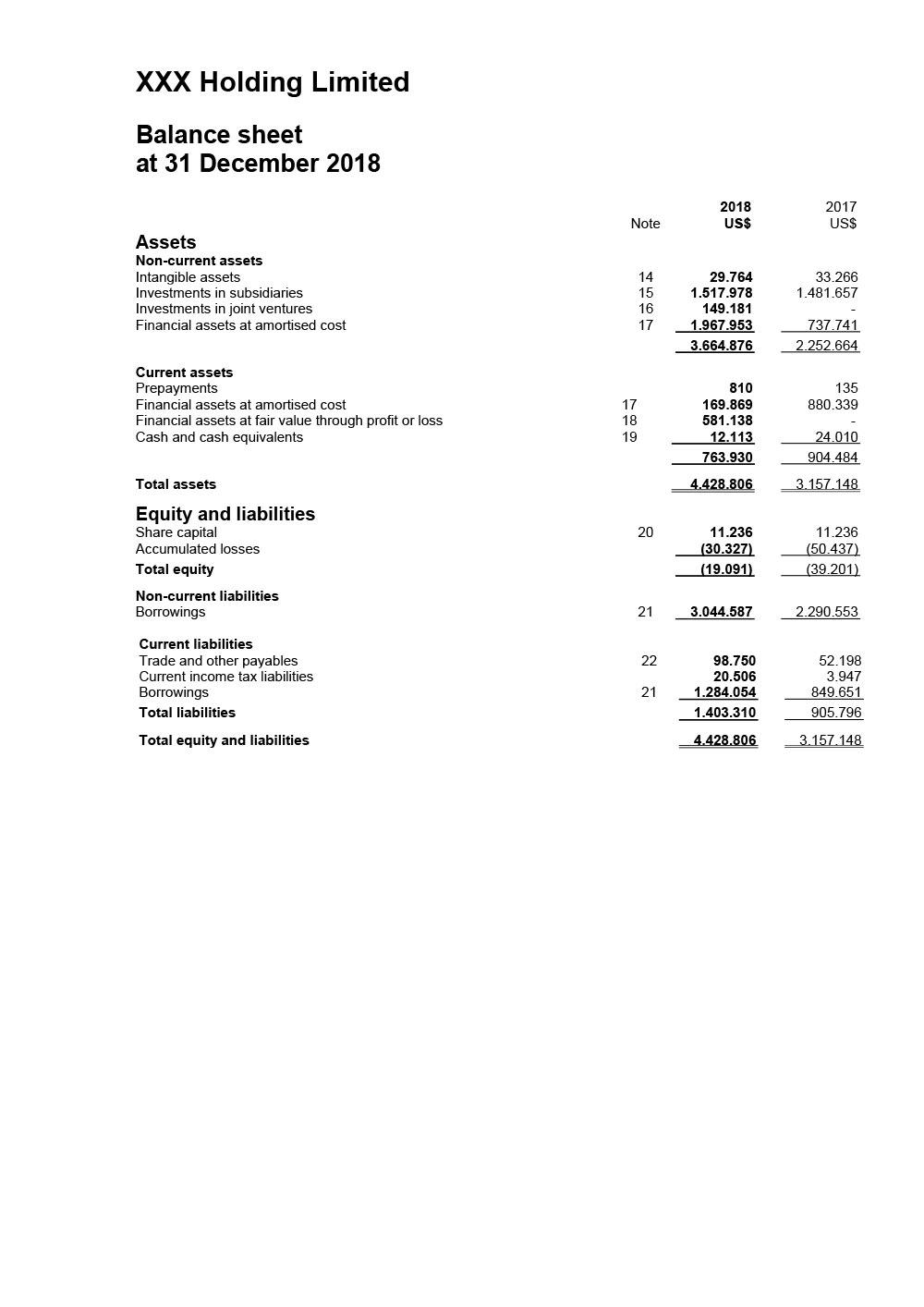 Пример финансового отчета на английский
