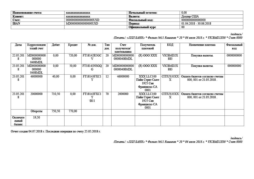 Пример перевода выписки о движении средств
